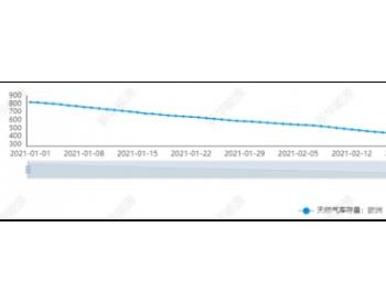 苏伊士运河突发拥堵对全球LNG市场影响或有限