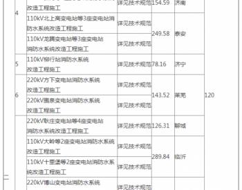 招标   <em>山东电工电气集团</em>有限公司工程分公司山东变电站消防改造项目施工、监理采购招告