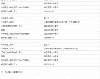 中标 | 华能湖南岳阳发电有限责任公司2021年#2机