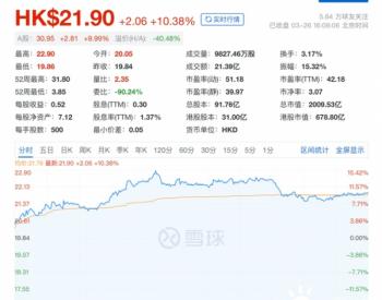 长城汽车澄清:公司未与小米就生产电动汽车进行谈判