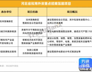 4项涉氢,河北省拟引入外资4.82亿美元打造氢能项目