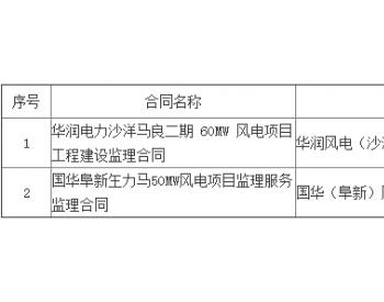 中标丨山东鄄城100MW风电项目工程监理服务中标候选人公示