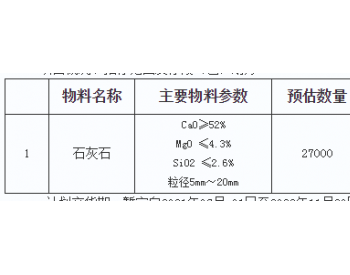 招标 | 内蒙古国华呼伦贝尔发电有限公司2021年至2
