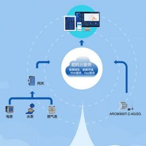 企业设置能耗在线监测系统有何效益?