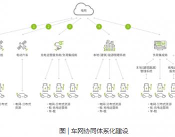 车网协同落地的当务之急,是建立车网互动协议标准体系