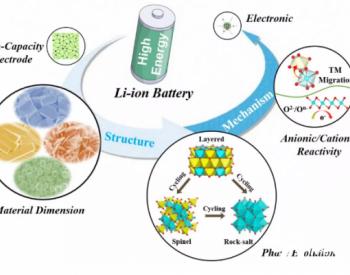 高容量富锂锰基正极材料的多层次研究:从维度到晶格到原子