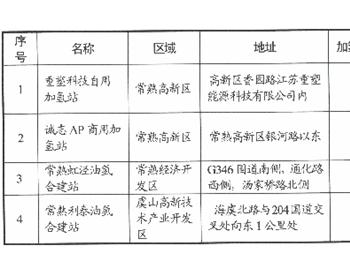 江苏常熟:年内投运16辆氢车 建成2座加氢站