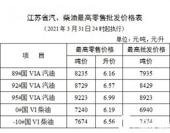 江苏省:92号汽油零售价6.57元/升 0号柴油6.19元/升
