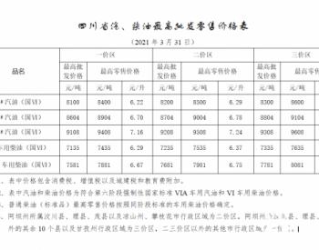 四川省:一价区92号汽油零售价为6.70元 0号柴油零售价为6.29元