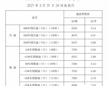 宁夏:92号汽油零售价为6.51元升 0号柴油零售价为6.12元/升