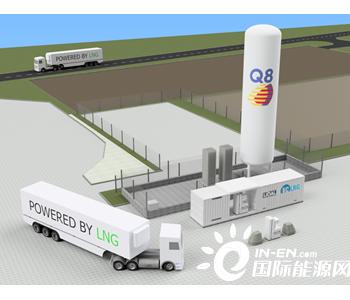 丹麦公布液化<em>天然气加气站</em>计划