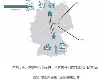 全球储能典型应用系列-5:延缓电网扩容