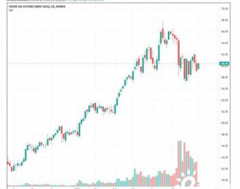 """供给或将增加、需求""""抢跑"""" 未来油价怎么走?"""