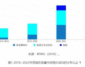 全球储能典型应用系列-6:节约调峰电厂投资