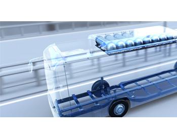 氢能第一股:<em>亿华通</em>2021重磅公告发布!
