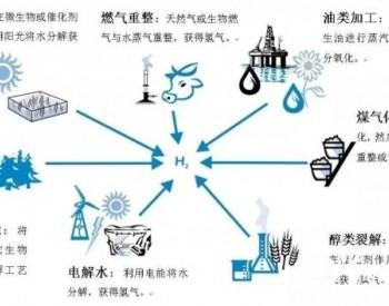 氢能产业如何成为央企们追逐的「国潮」