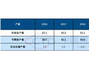 重磅!2021年沿海地区<em>动力煤现货价格</em>走势预测