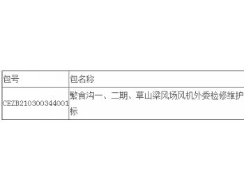 中标丨陕西公司繁食沟一、二期、草山梁风场风机外委检修维护(打捆)公开招标中标结果公告