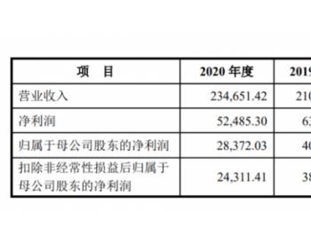 浙能集团旗下浙江新能IPO获批,发力水电、光伏、