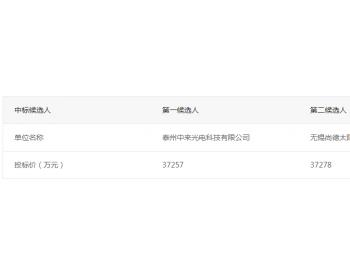 中标 | 广东省电力开发有限公司2021年度第一批光伏组件采购中标候选人的公示