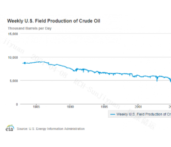 美国能源情报署:乐观看待石油需求增速