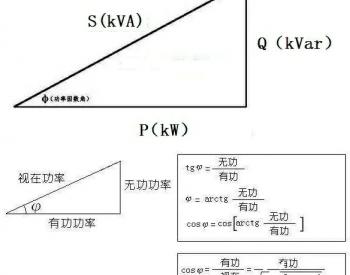 一文了解功率VA和W的关系?