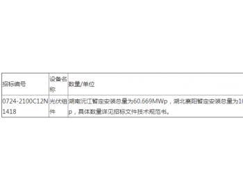招标 | 广东省能源集团贵州有限公司2021年度光伏组件设备第一次集中采购项目招标公告