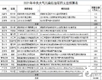 合计1.51亿元 四川省财政厅关于下达2021年中央大气污染防治资金支出预算的通知