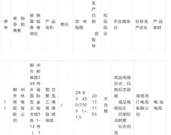 广西柳州电线电缆产品抽查:1批次不合格