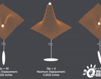 测斜仪监测技术助力首次<em>干热岩</em>井水力压裂储层改造成功