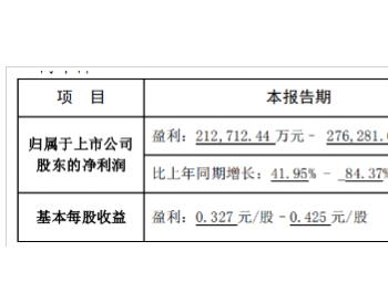 中标丨中节能河北港建风力发电(张北)有限公司2021年度运达风机备品备件框架采购