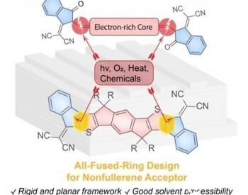 化学所在高稳定性n-型光伏材料研究中取得进展