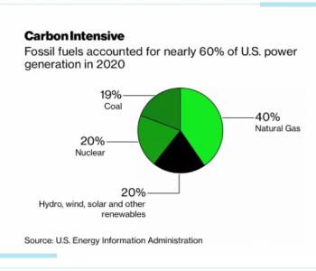 美国气候特使克里访华将通报美国新的减排目标?