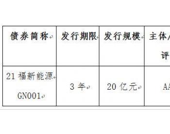华电福新发行20亿元债券 将用于收购14个风电项目