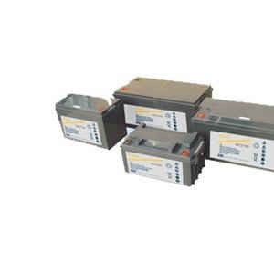 美国GNB蓄电池Powerfit系列S512参数表