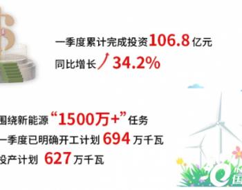 """国家能源集团一季度新能源""""1500万+""""任务完成情"""