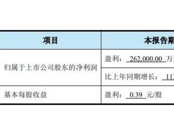 荣盛石化:预计一季度净利26.2亿元,同比增113.7%