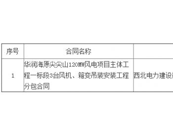 中标丨<em>华润新能源</em>(北票)风能有限公司向阳、存珠风电场2021-2024年风电机组大部件更换吊装服务中标候选人公示