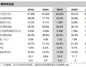 通威股份年报点评: I 硅料景气度持续向上,HJT