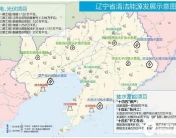 辽宁:投资超8000亿元!大批清洁能源项目开始投产