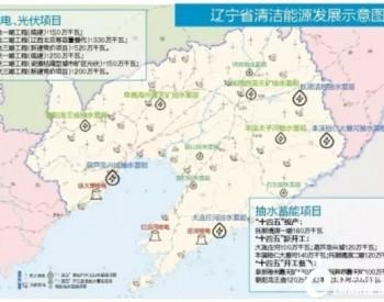 重大项目48个 总投资超过8000亿元 辽宁省加速布局助力<em>氢能产业</em>发展