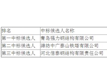 中标丨中节能四川广元剑阁天台山二期100MW<em>风电场</em>项目35kV集电线路铁塔采购