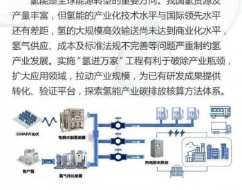 """山东拿到了氢能发展""""门票""""!科技部和山东签""""氢能进万家"""""""