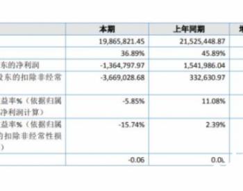 鸿远电气2020年亏损136.48万 销售<em>费用</em>增加