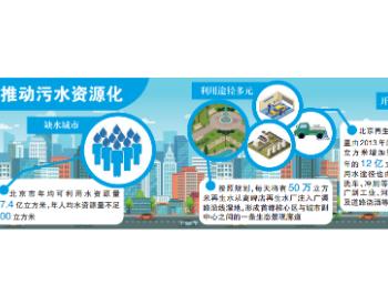 北京再生水年利用量达12亿立方米!