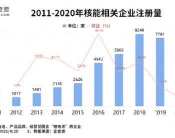 锂电池掀起涨停潮!2021年一季度我国锂电池相关企业新增1028家