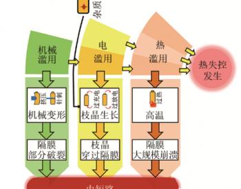 锂离子电池安全预警方法综述