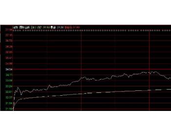 """储能电站爆炸,国轩高科一度跌超8%!122万亿储能市场谁来""""收割""""?"""