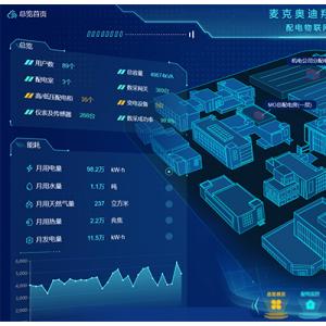 用电能远程在线分析管理云平台