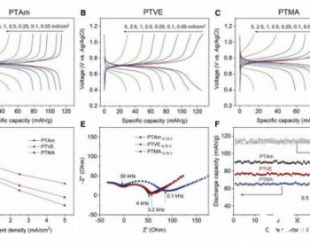 研究人员研发出无金属的水基电池 可有效降低电池易燃性